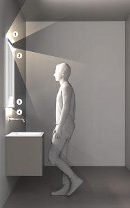 Natürliches Licht, das nicht blendet Das Lichtkonzept ist so konzipiert, dass das Spiegelbild, Waschtisch und Raum durch vier integrierte Lichtquellen inszeniert werden. Konkret sind das ein Deckenlicht bzw. indirektes Raumlicht (1), ein Spiegellicht (2), ein Nischenlicht (3) und ein Waschtischlicht (4). Alle Lichtquellen sind je nach Lichtstimmung harmonisch aufeinander abgestimmt.
