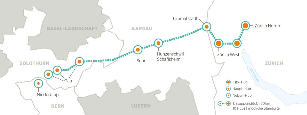 Eines der aktiven Teilprojekte von CST dient der Sicherung von 10 Hubs entlang der 1. Teilstrecke Härkingen-Niederbipp bis Zürich, welche 2031 in Betrieb geht. Grafik: CST