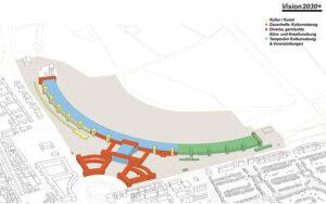 Im Fokus von Vision 2030+ steht die energetische Versorgung durch erneuerbaren Energien. Grafik: Tempelhof Projekt GmbH (Klicken für Vergösserung)